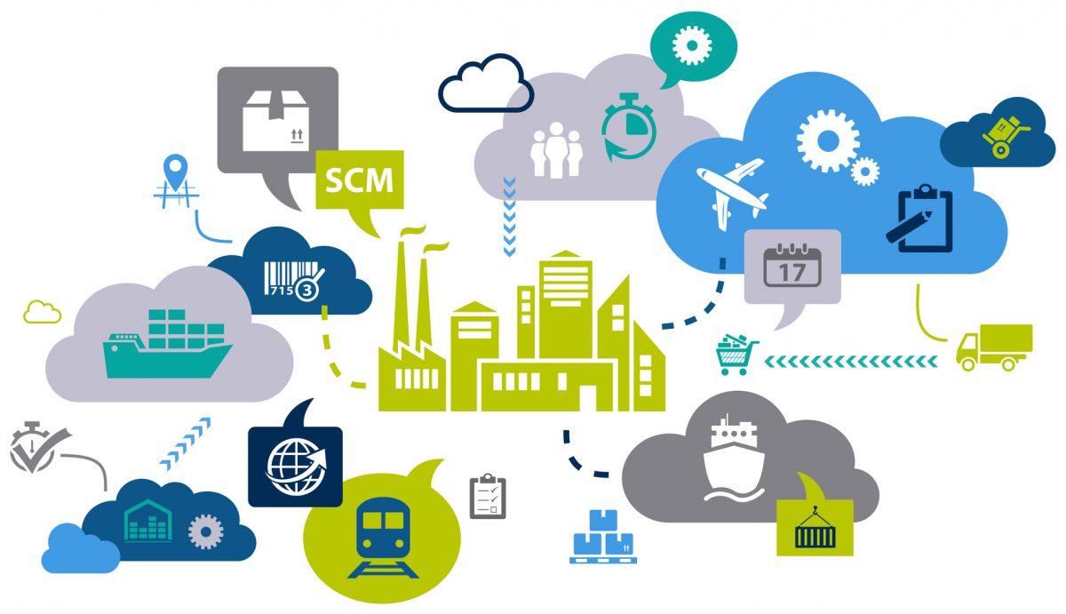 Quản trị chuỗi cung ứng là gì? Tại sao phải quản trị chuỗi cung ứng