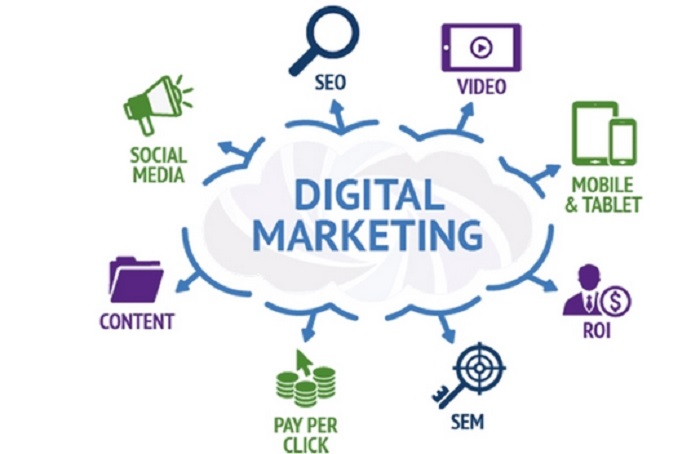 Tìm hiểu về ngành quản trị marketing online