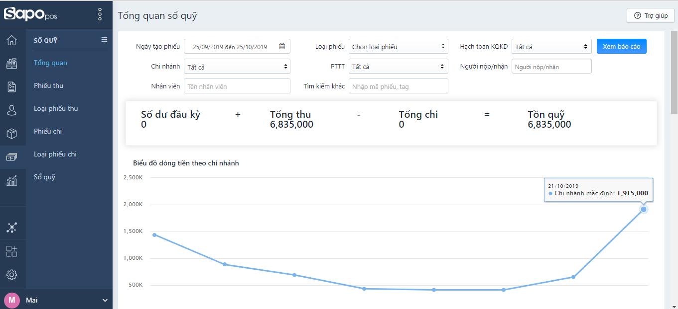 Đánh giá phần mềm Sapo - Quản lý thu chi, dòng tiền